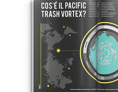 Il Pacific Trash Vortex (ITA)