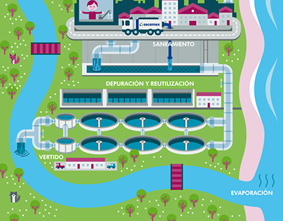 Water & Recycling: Vector infographic illustration