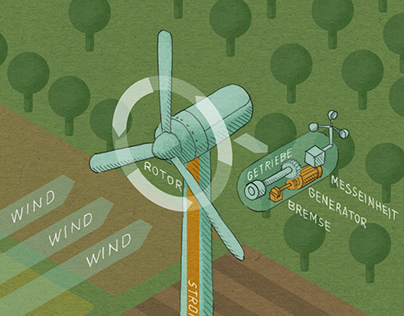 Infographics - wind power, biogas and bark beetle