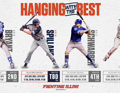 Illinois Baseball: Bren Spillane Stat Graphics