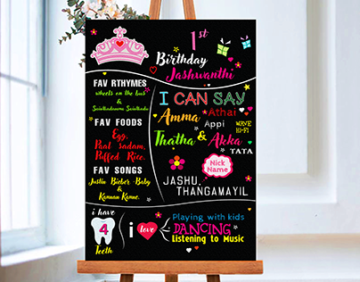 1st Birthday Easel Stand Design