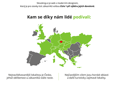 Infographic of Slevoking.cz