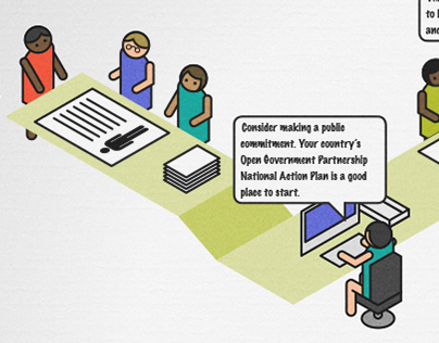 Infographic - Open Contracting Partnership