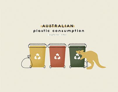 AUSTRALIAN PLASTIC CONSUMPTION - EXPLAINER VIDEO