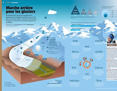 Glaciers Infographic (La Salamandre no253) juin 2019