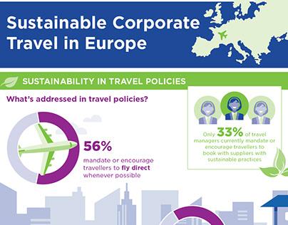 Global Business Travel Association Infographics
