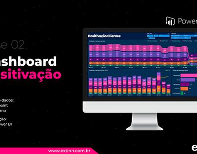 Power BI - Dashboard Positivação