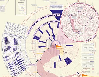 Cartografia - Tipografía II Longinotti - año 2019