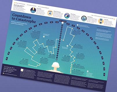 Countdown to Catastrophe / Data Visualization