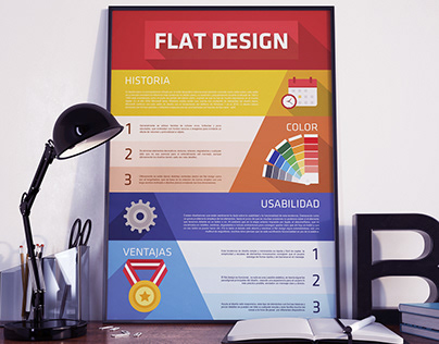 Infografía: Flat Design