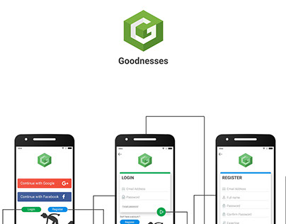 Whole Project wireframe Mobile App