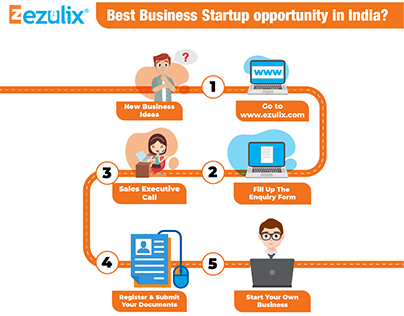 How to Start Small Business in India?