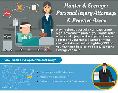 Personal Injury & Practice Areas in Charlotte & Richmon