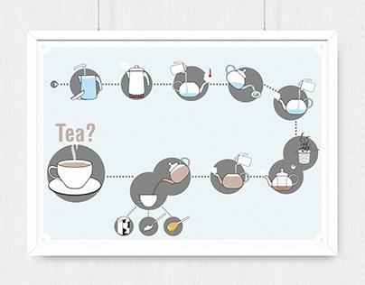 Tea? - Infographics -