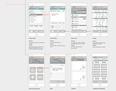 Concept development_mobile app for diabetic patients