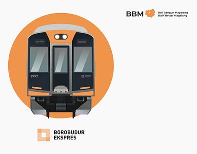 Kintetsu Nara Line vectorized - Future Borobudur Ekpres