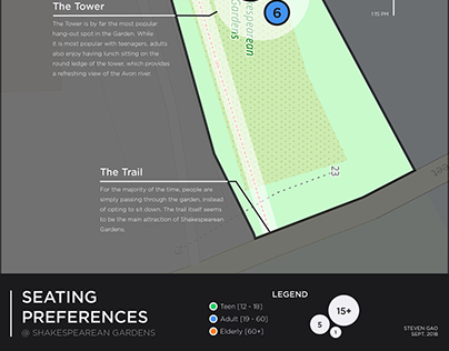 Seating Preferences Infographic