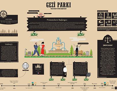 Gezi Parkı (Infographic)