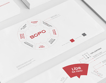 SOPO / Corporate Identity