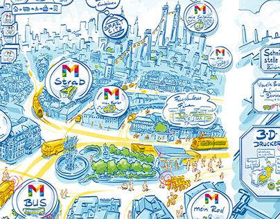Plakat Mainzer Mobilität