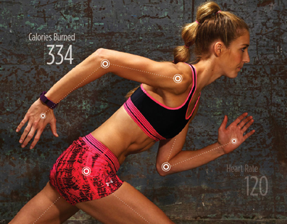 2016 Fitness Resolution Digital Email Look Book