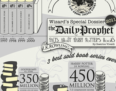 Old miscellaneous | Illustrations & Infographics