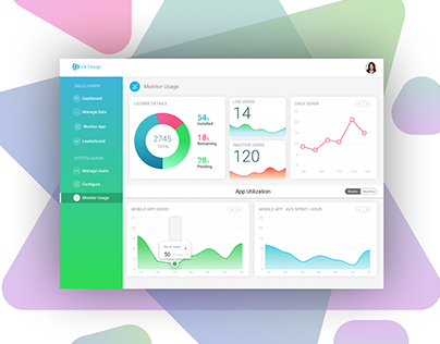 Fancy - Dashboard with charts