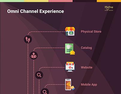 Omni Channel Experience-Lifeline Online Portal