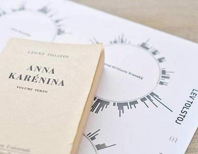 Data Visualization, Anna Karenina