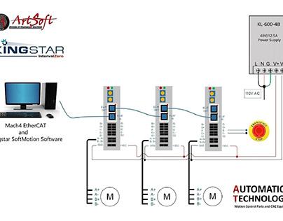 Automation Technology Inc