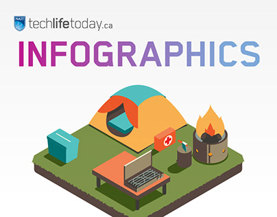 techlife today Infographics