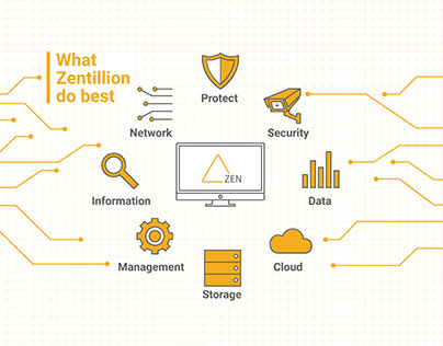 Zentillion, Security IT company, Branding & Web