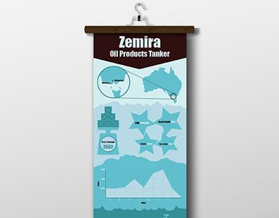 Zemira Oil Production Tanker Info Graphics
