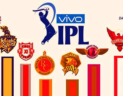Top Rated Online Cricket Betting Sites in India