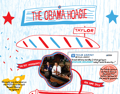Taylor Gourmet: POTUS Infographic