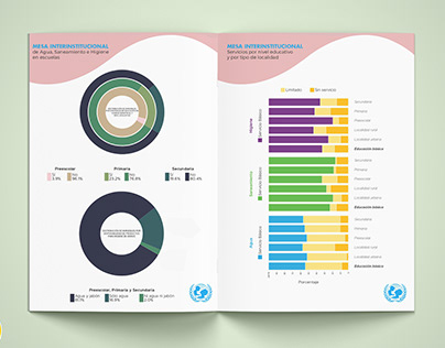 UI Design • UNICEF + Chihuahua Government