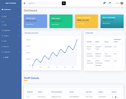 ATTRACTIVE FRONT-END DESIGN OF DASHBOARD