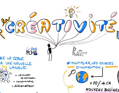 Cultiver la Créativité des Collaborateurs
