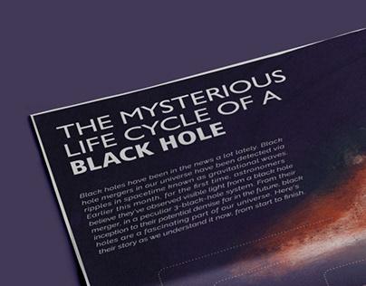 Black Hole | Infographic