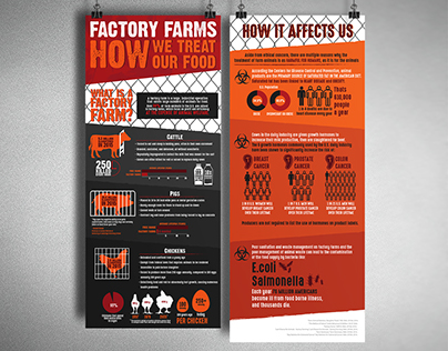 Factory Farms Infographic