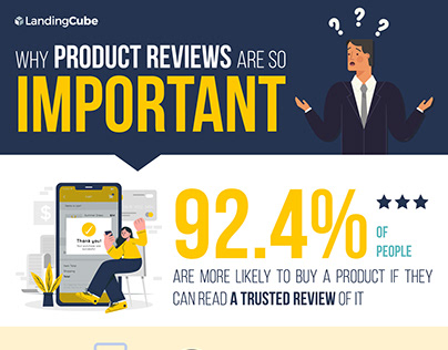 """""""Why product review are so important?"""" Infographic"""