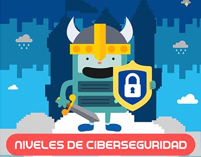 Niveles de Ciberseguridad
