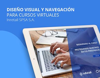 Diseño visual para cursos virtuales. INRETAIL. SPSA