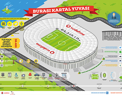 Vodafone Arena / Infographic