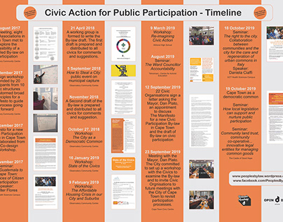 Civic Action for Public Participation