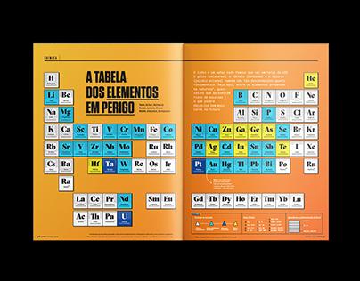 Elements in Danger - Infographic I Editorial Design