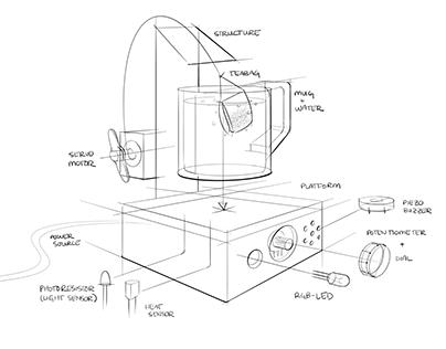 TEA MACHINE PT1 // Arduino Based Prototyping