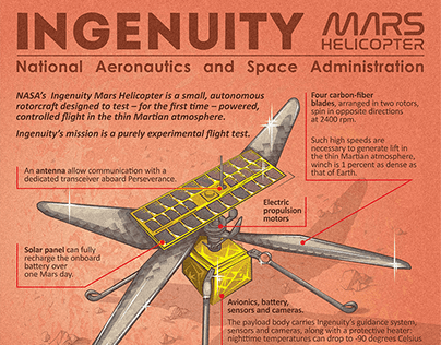 Ingenuity NASA's Mars helicopter