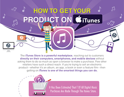 How to Get Your Product on iTunes