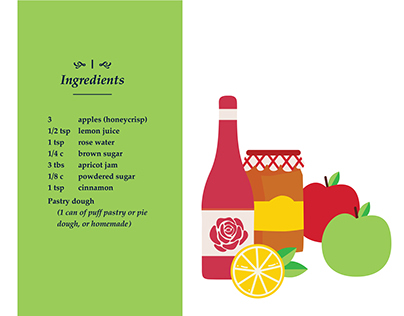 Animated Recipe (InDesign for epub)